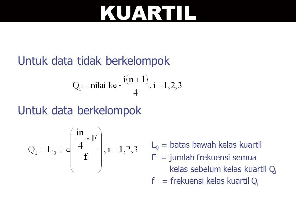 KUARTIL Untuk data tidak berkelompok Untuk data berkelompok L 0 = batas bawah kelas kuartil F = jumlah frekuensi semua kelas sebelum kelas kuartil Q i f = frekuensi kelas kuartil Q i