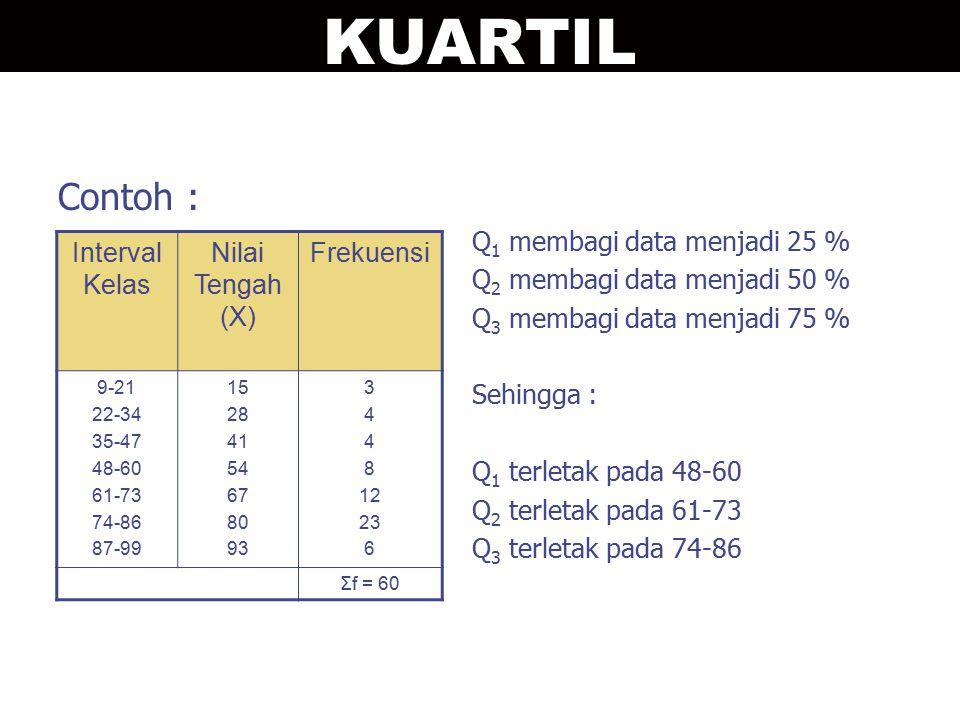Contoh : Q 1 membagi data menjadi 25 % Q 2 membagi data menjadi 50 % Q 3 membagi data menjadi 75 % Sehingga : Q 1 terletak pada 48-60 Q 2 terletak pada 61-73 Q 3 terletak pada 74-86 Interval Kelas Nilai Tengah (X) Frekuensi 9-21 22-34 35-47 48-60 61-73 74-86 87-99 15 28 41 54 67 80 93 3 4 8 12 23 6 Σf = 60 KUARTIL