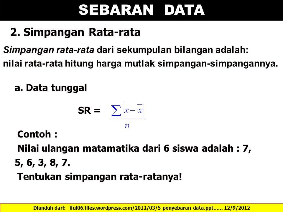 SEBARAN DATA Diunduh dari: iful06.files.wordpress.com/2012/03/5-penyebaran-data.ppt…… 12/9/2012 Simpangan rata-rata dari sekumpulan bilangan adalah: nilai rata-rata hitung harga mutlak simpangan-simpangannya.