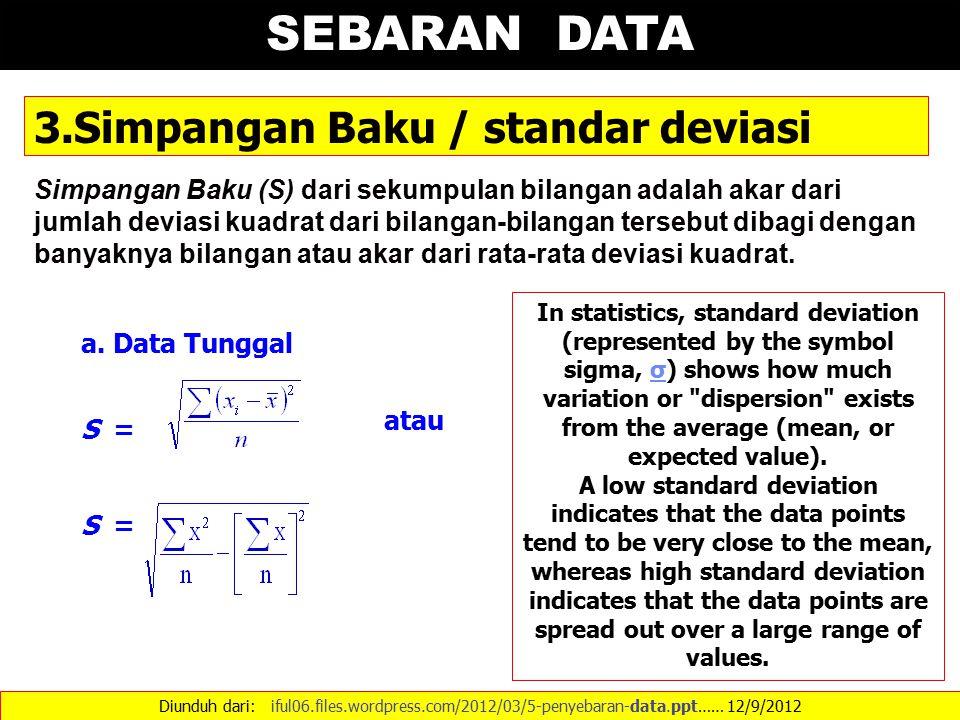 SEBARAN DATA Diunduh dari: iful06.files.wordpress.com/2012/03/5-penyebaran-data.ppt…… 12/9/2012 3.Simpangan Baku / standar deviasi Simpangan Baku (S) dari sekumpulan bilangan adalah akar dari jumlah deviasi kuadrat dari bilangan-bilangan tersebut dibagi dengan banyaknya bilangan atau akar dari rata-rata deviasi kuadrat.