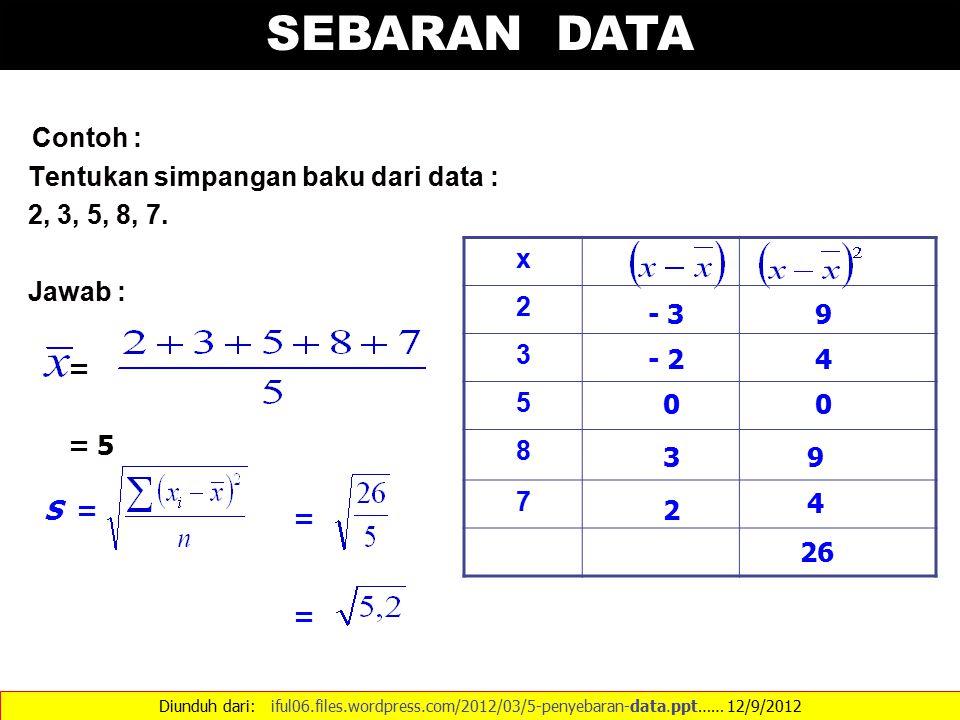 SEBARAN DATA Diunduh dari: iful06.files.wordpress.com/2012/03/5-penyebaran-data.ppt…… 12/9/2012 Contoh : Tentukan simpangan baku dari data : 2, 3, 5, 8, 7.