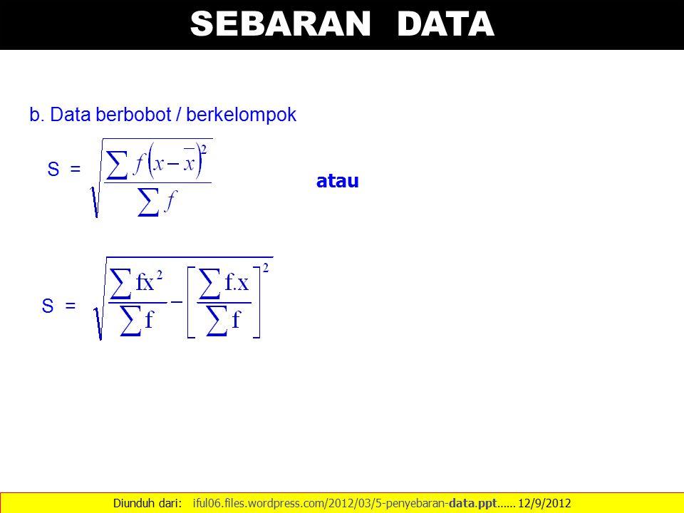 SEBARAN DATA Diunduh dari: iful06.files.wordpress.com/2012/03/5-penyebaran-data.ppt…… 12/9/2012 b. Data berbobot / berkelompok S = atau