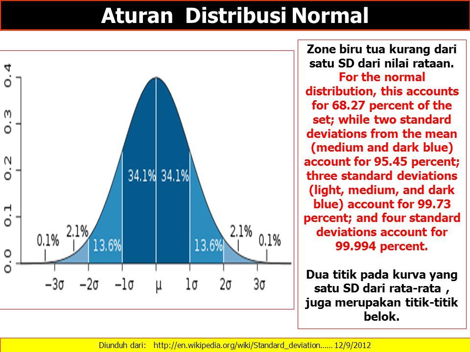 Diunduh dari: http://en.wikipedia.org/wiki/Standard_deviation…… 12/9/2012 Zone biru tua kurang dari satu SD dari nilai rataan. For the normal distribu
