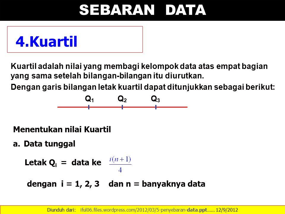 SEBARAN DATA Diunduh dari: iful06.files.wordpress.com/2012/03/5-penyebaran-data.ppt…… 12/9/2012 4.Kuartil Kuartil adalah nilai yang membagi kelompok d