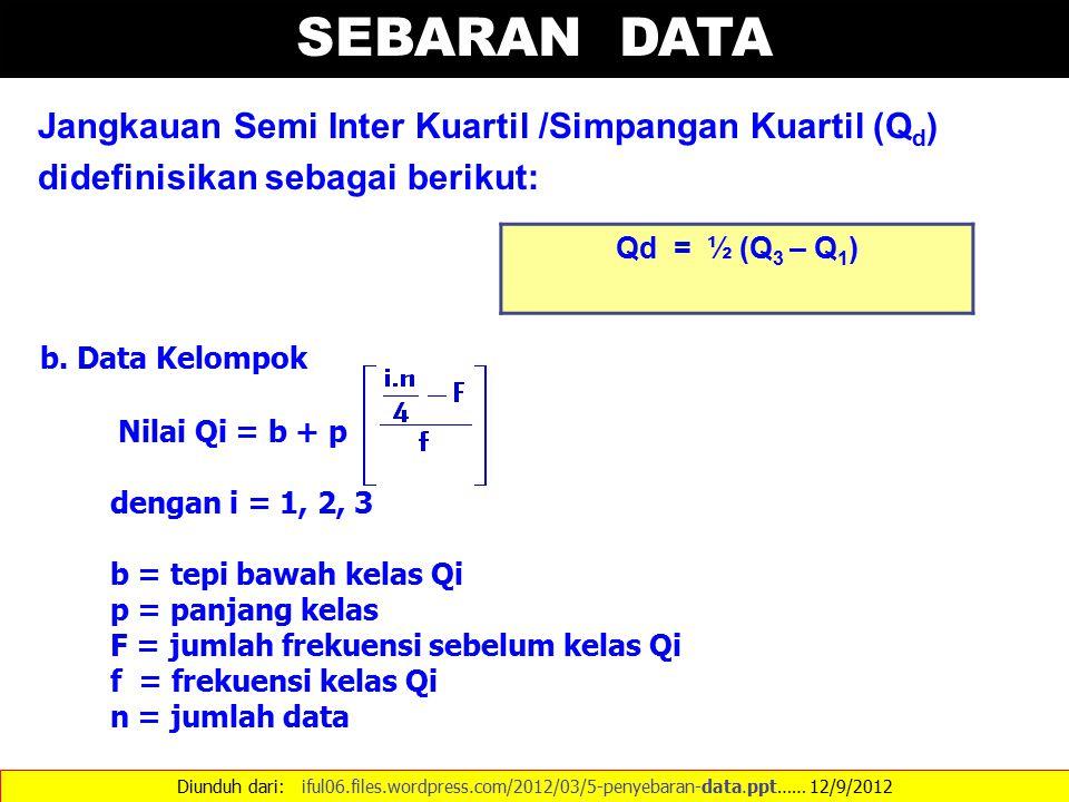 SEBARAN DATA Diunduh dari: iful06.files.wordpress.com/2012/03/5-penyebaran-data.ppt…… 12/9/2012 Jangkauan Semi Inter Kuartil /Simpangan Kuartil (Q d ) didefinisikan sebagai berikut: Qd = ½ (Q 3 – Q 1 ) b.