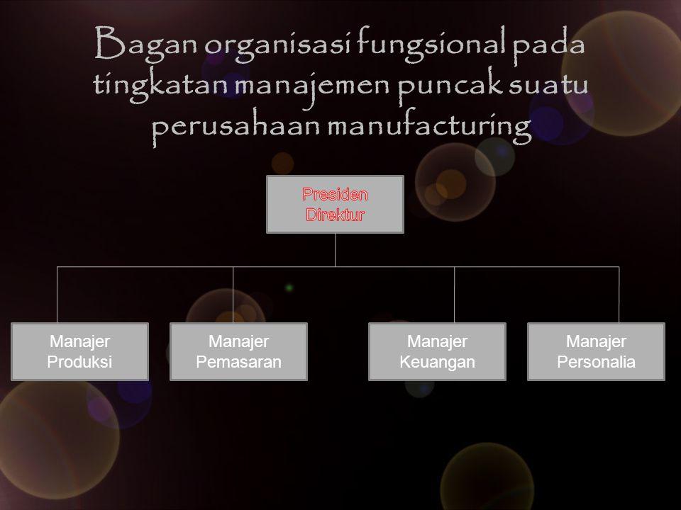 Bagan organisasi fungsional pada tingkatan manajemen puncak suatu perusahaan manufacturing Manajer Personalia Manajer Keuangan Manajer Pemasaran Manaj