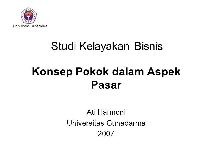 Universitas Gunadarma Studi Kelayakan Bisnis Konsep Pokok dalam Aspek Pasar Ati Harmoni Universitas Gunadarma 2007