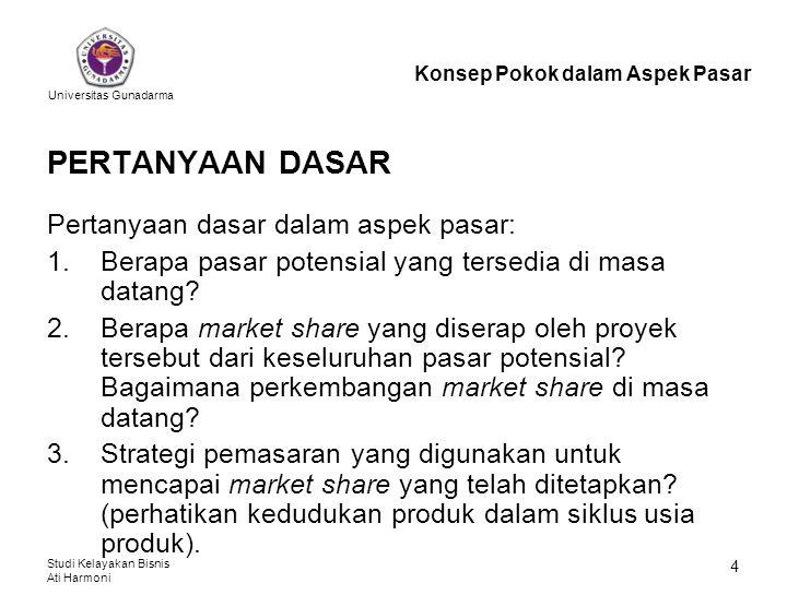 Universitas Gunadarma Studi Kelayakan Bisnis Ati Harmoni 4 PERTANYAAN DASAR Pertanyaan dasar dalam aspek pasar: 1.Berapa pasar potensial yang tersedia