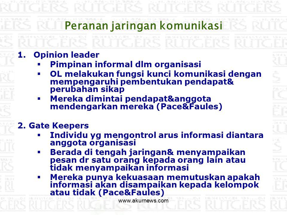 Peranan jaringan komunikasi 1.Opinion leader  Pimpinan informal dlm organisasi  OL melakukan fungsi kunci komunikasi dengan mempengaruhi pembentukan pendapat& perubahan sikap  Mereka dimintai pendapat&anggota mendengarkan mereka (Pace&Faules) 2.