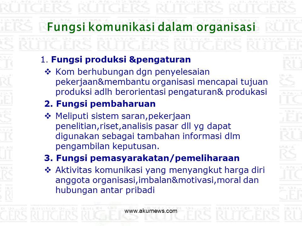 Fungsi komunikasi dalam organisasi 1.