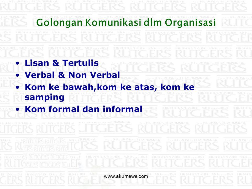 Golongan Komunikasi dlm Organisasi Lisan & Tertulis Verbal & Non Verbal Kom ke bawah,kom ke atas, kom ke samping Kom formal dan informal www.akurnews.com