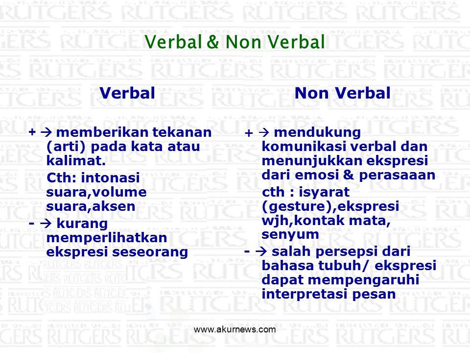 Verbal & Non Verbal Verbal +  memberikan tekanan (arti) pada kata atau kalimat.
