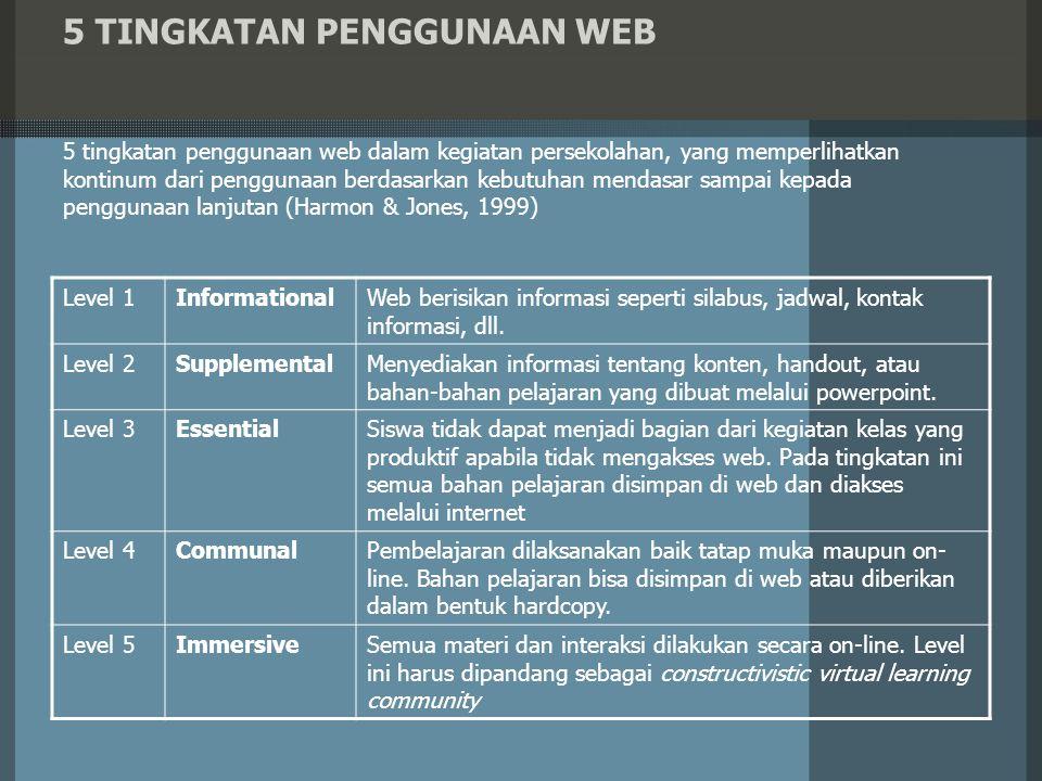 Level 1 : Informational Pada level ini penggunaan web hanya pada pemaparan informasi.