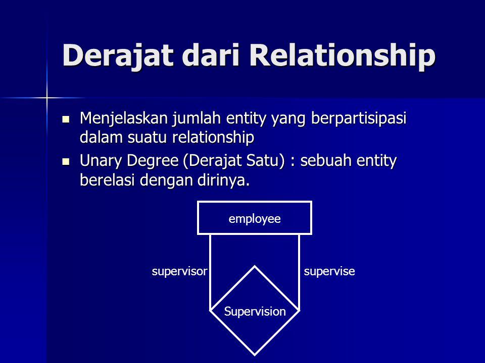 Derajat dari Relationship Menjelaskan jumlah entity yang berpartisipasi dalam suatu relationship Menjelaskan jumlah entity yang berpartisipasi dalam s