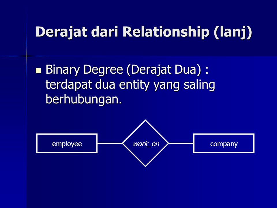 Derajat dari Relationship (lanj) Binary Degree (Derajat Dua) : terdapat dua entity yang saling berhubungan. Binary Degree (Derajat Dua) : terdapat dua