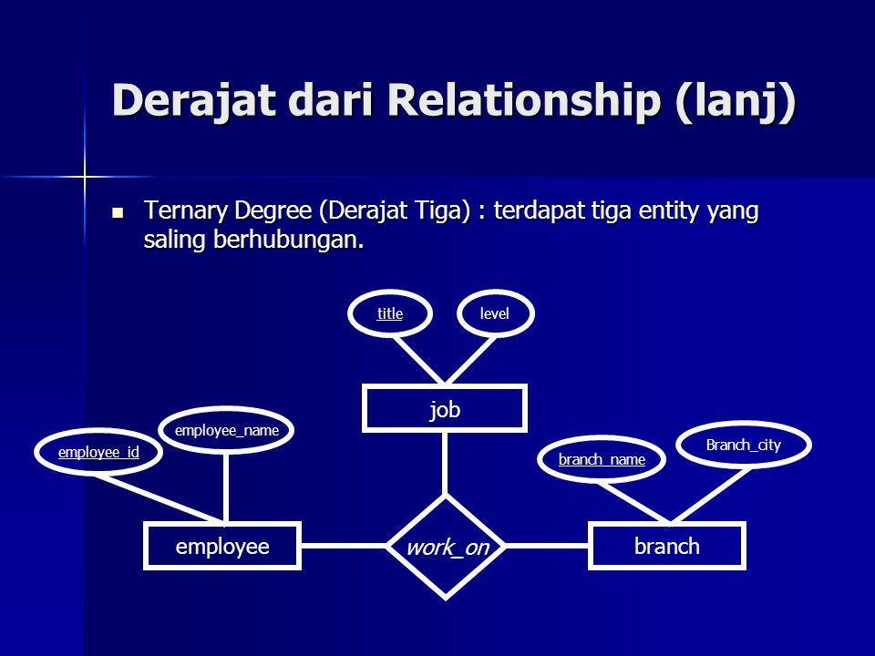 Derajat dari Relationship (lanj) Ternary Degree (Derajat Tiga) : terdapat tiga entity yang saling berhubungan. Ternary Degree (Derajat Tiga) : terdapa
