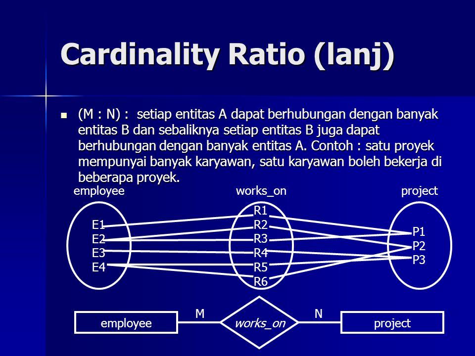 Cardinality Ratio (lanj) (M : N) : setiap entitas A dapat berhubungan dengan banyak entitas B dan sebaliknya setiap entitas B juga dapat berhubungan d
