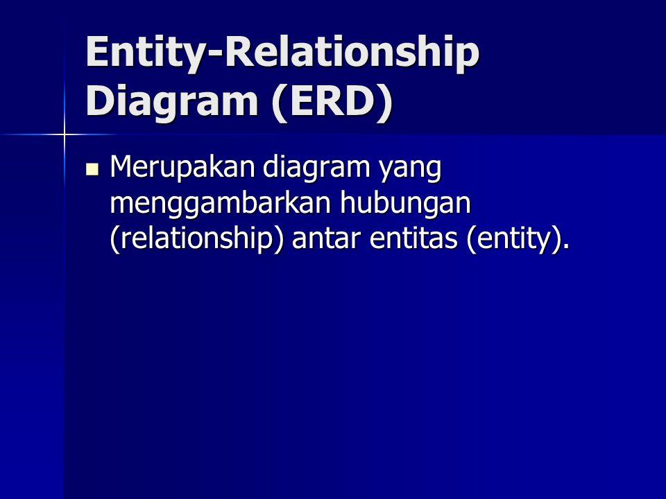 Entity-Relationship Diagram (ERD) Merupakan diagram yang menggambarkan hubungan (relationship) antar entitas (entity). Merupakan diagram yang menggamb