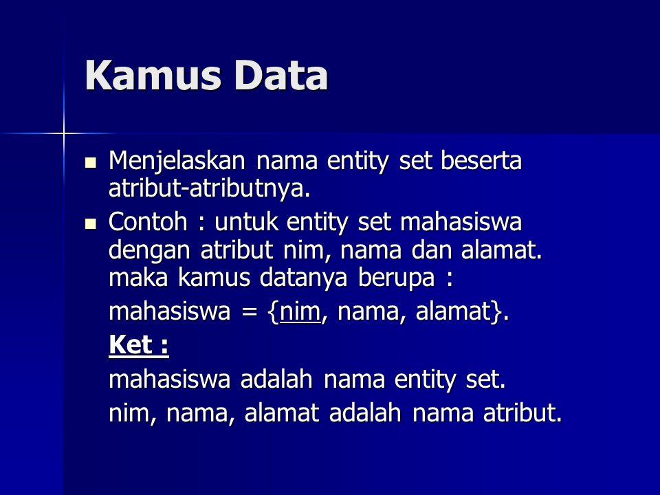 Kamus Data Menjelaskan nama entity set beserta atribut-atributnya. Menjelaskan nama entity set beserta atribut-atributnya. Contoh : untuk entity set m