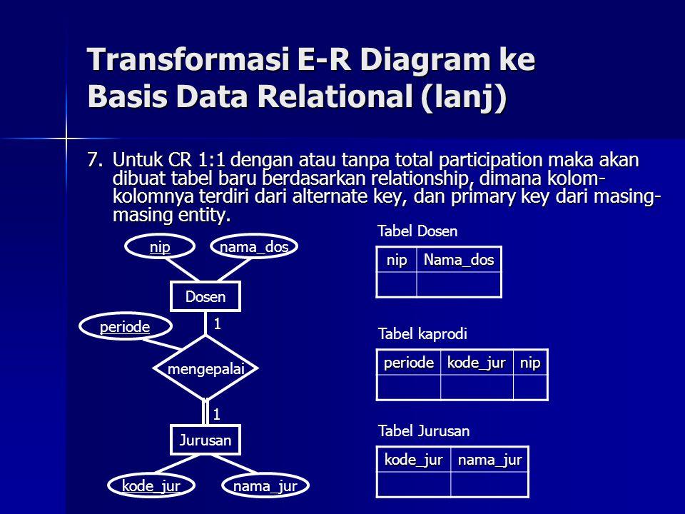 Transformasi E-R Diagram ke Basis Data Relational (lanj) 7.Untuk CR 1:1 dengan atau tanpa total participation maka akan dibuat tabel baru berdasarkan