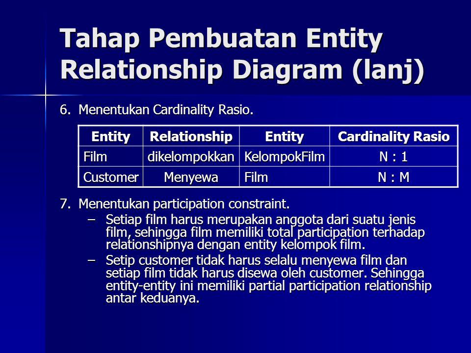 Tahap Pembuatan Entity Relationship Diagram (lanj) 6.Menentukan Cardinality Rasio. 7.Menentukan participation constraint. –Setiap film harus merupakan