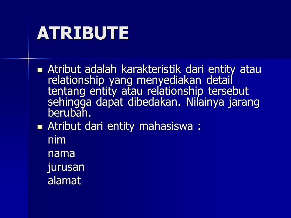 ATRIBUTE Atribut adalah karakteristik dari entity atau relationship yang menyediakan detail tentang entity atau relationship tersebut sehingga dapat d