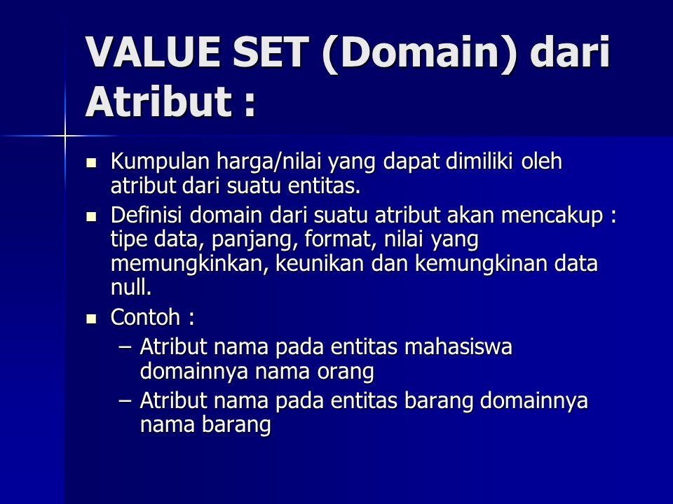 VALUE SET (Domain) dari Atribut : Kumpulan harga/nilai yang dapat dimiliki oleh atribut dari suatu entitas. Kumpulan harga/nilai yang dapat dimiliki o