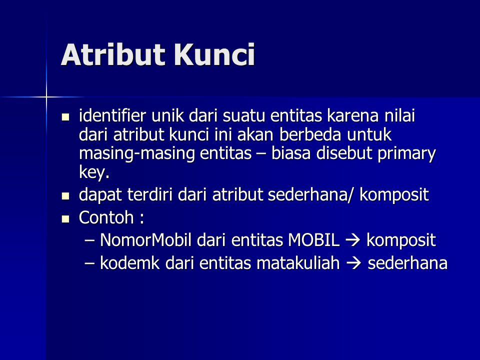 Atribut Kunci identifier unik dari suatu entitas karena nilai dari atribut kunci ini akan berbeda untuk masing-masing entitas – biasa disebut primary