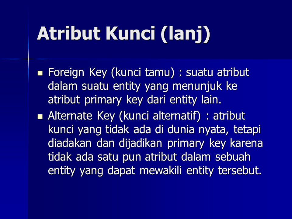 Atribut Kunci (lanj) Foreign Key (kunci tamu) : suatu atribut dalam suatu entity yang menunjuk ke atribut primary key dari entity lain. Foreign Key (k
