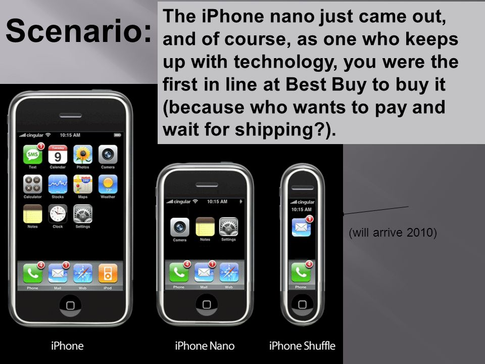 Scenario: The iPhone nano just came out, and of course, as one who keeps up with technology, you were the first in line at Best Buy to buy it (because
