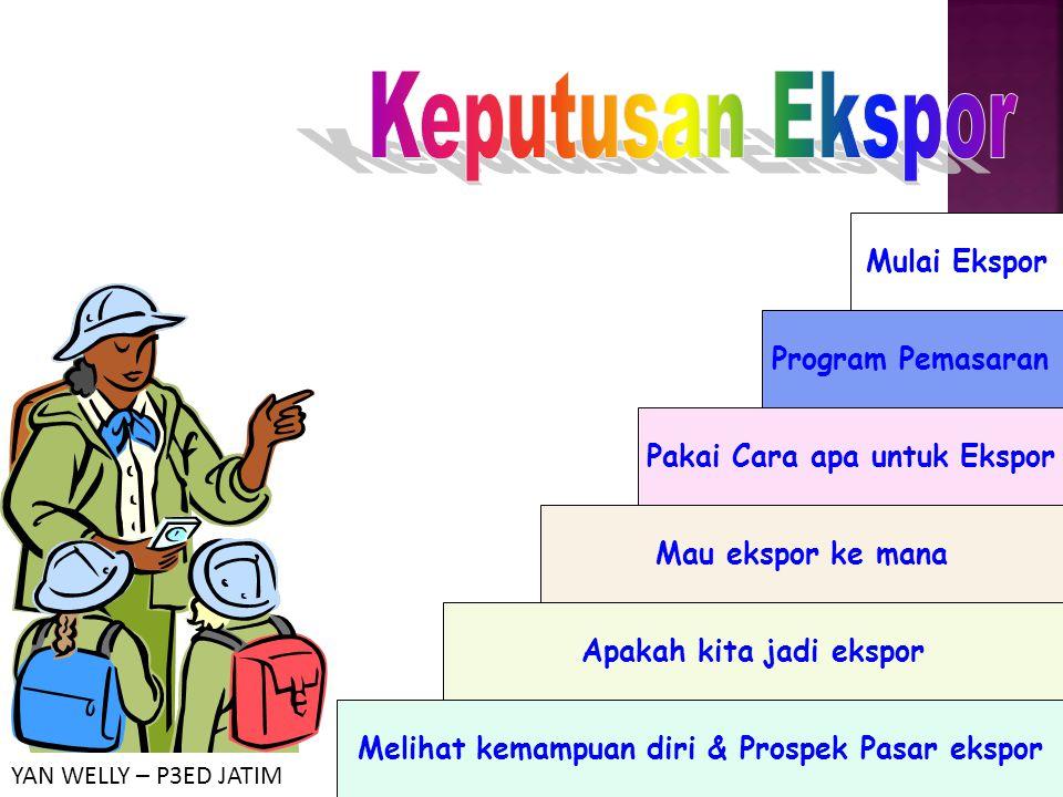 Mulai Ekspor Program Pemasaran Pakai Cara apa untuk Ekspor Mau ekspor ke mana Apakah kita jadi ekspor Melihat kemampuan diri & Prospek Pasar ekspor YAN WELLY – P3ED JATIM