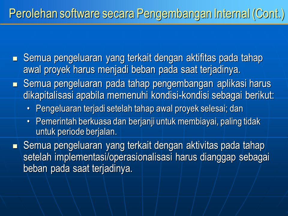 Perolehan software secara Pengembangan Internal (Cont.) Semua pengeluaran yang terkait dengan aktifitas pada tahap awal proyek harus menjadi beban pad