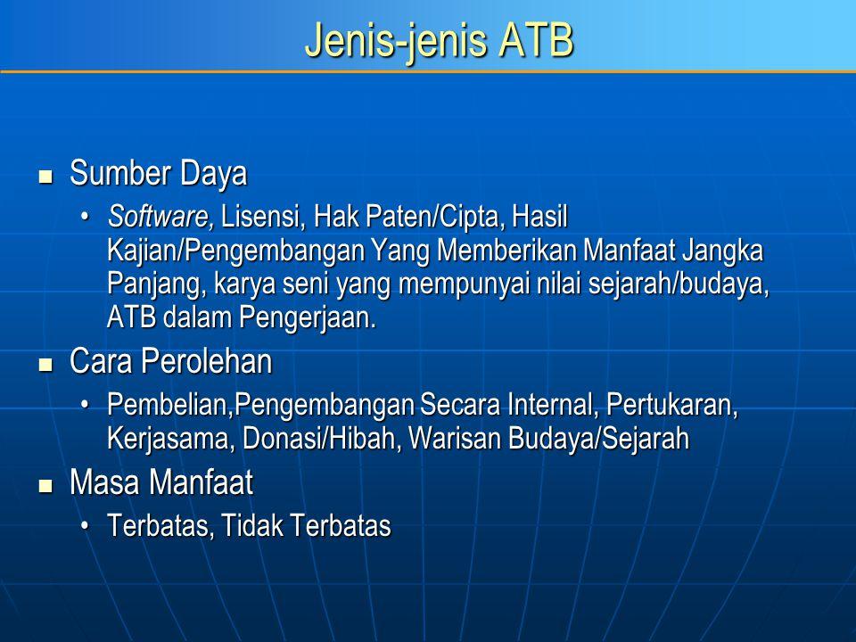 Jenis-jenis ATB Sumber Daya Sumber Daya Software, Lisensi, Hak Paten/Cipta, Hasil Kajian/Pengembangan Yang Memberikan Manfaat Jangka Panjang, karya se