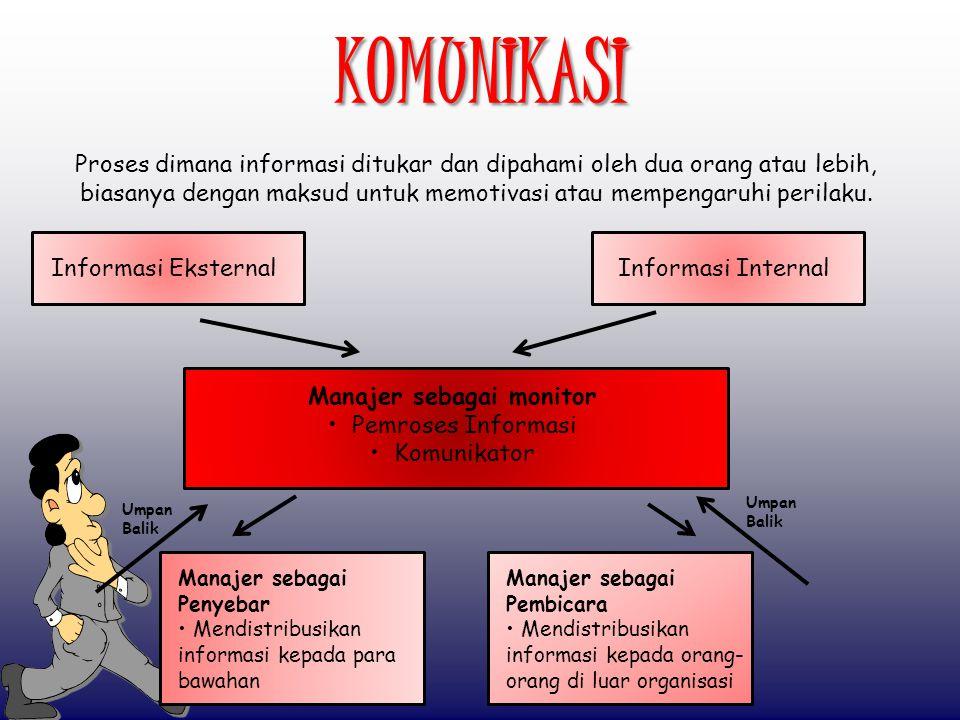 KOMUNIKASI Proses dimana informasi ditukar dan dipahami oleh dua orang atau lebih, biasanya dengan maksud untuk memotivasi atau mempengaruhi perilaku.