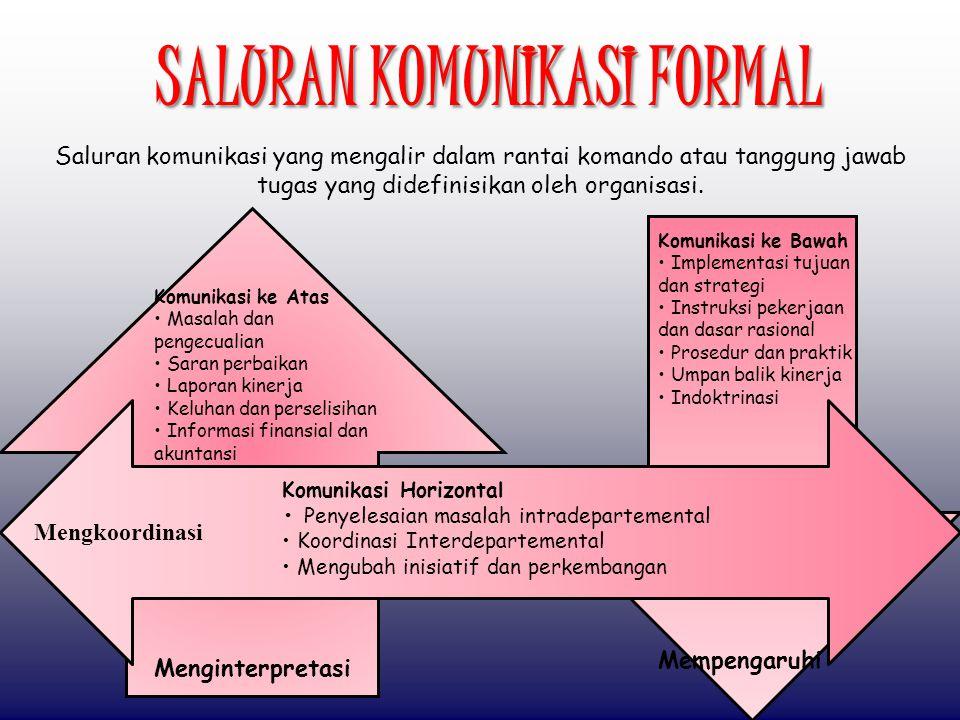 SALURAN KOMUNIKASI FORMAL Saluran komunikasi yang mengalir dalam rantai komando atau tanggung jawab tugas yang didefinisikan oleh organisasi.