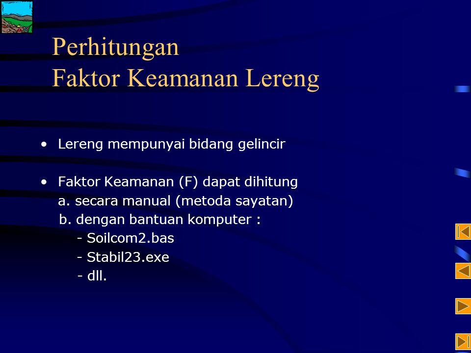 Faktor- Faktor: internalEksternal - massa batuan- hujan - geometris lereng- gempa - vegetasi - beban - pembangunan Selaku system (SDKL, RUT, 1995-1998