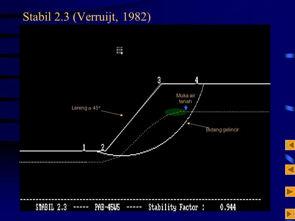 8 6 7 5 3 4 2 1 S T    Metoda Sayatan (Fellenius)  F = S