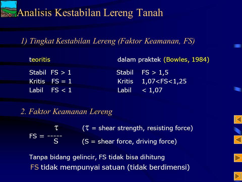 1) Tingkat Kestabilan Lereng (Faktor Keamanan, FS) teoritis dalam praktek (Bowles, 1984) Stabil FS > 1 StabilFS > 1,5 Kritis FS = 1 Kritis1,07<FS<1,25 Labil FS < 1 Labil< 1,07 2.