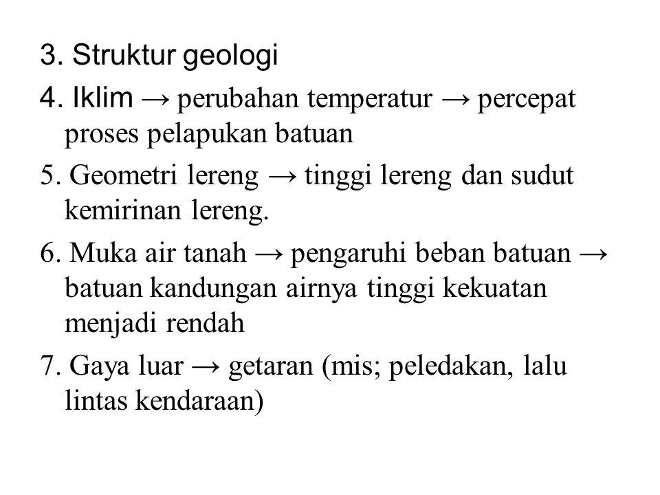 3. Struktur geologi 4. Iklim → perubahan temperatur → percepat proses pelapukan batuan 5. Geometri lereng → tinggi lereng dan sudut kemirinan lereng.