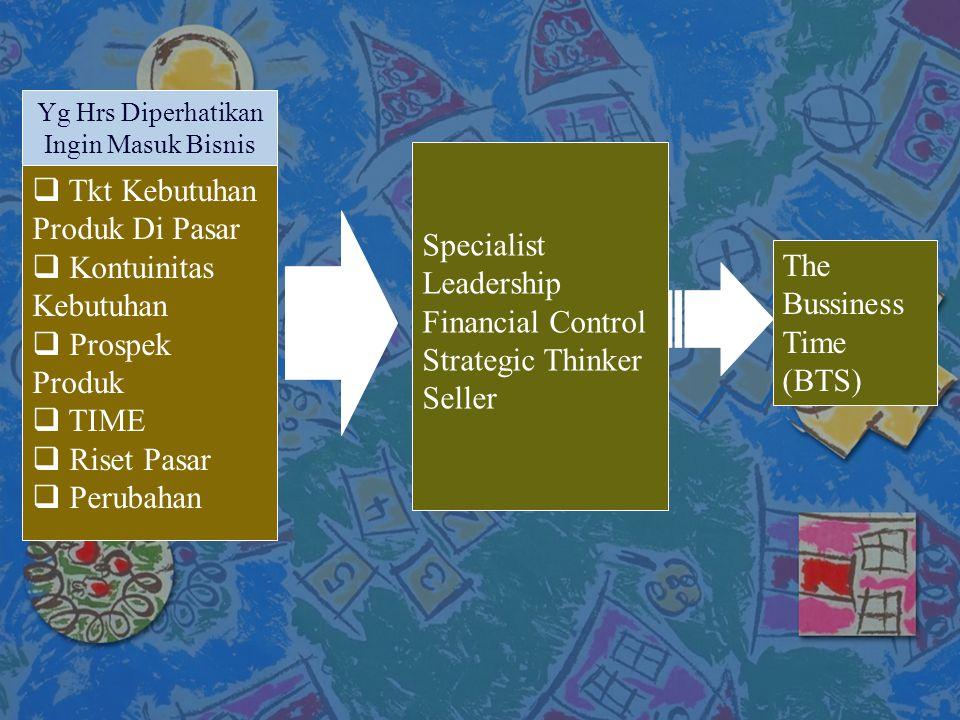  Tkt Kebutuhan Produk Di Pasar  Kontuinitas Kebutuhan  Prospek Produk  TIME  Riset Pasar  Perubahan Yg Hrs Diperhatikan Ingin Masuk Bisnis Speci