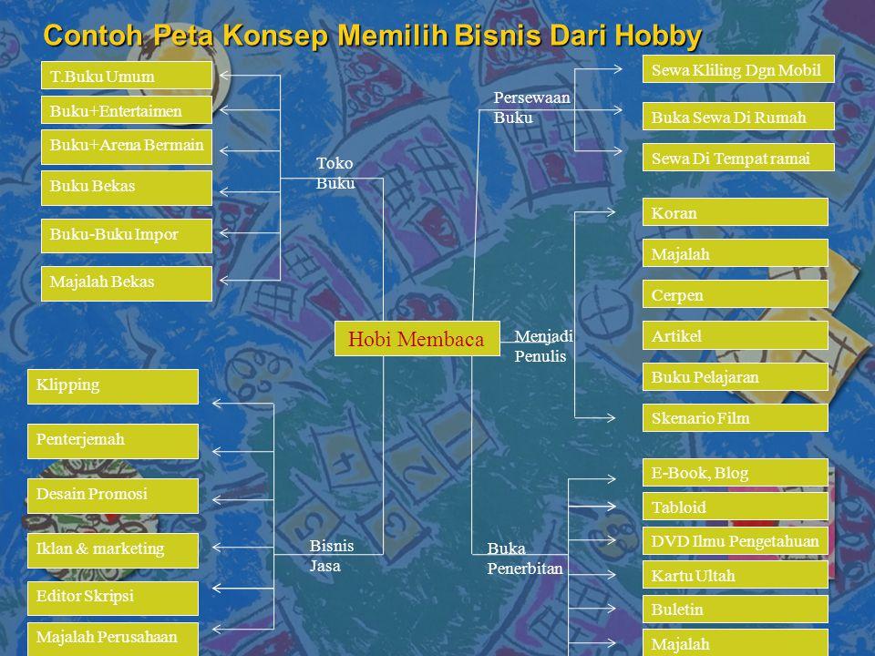 Contoh Peta Konsep Memilih Bisnis Dari Hobby Hobi Membaca Sewa Kliling Dgn Mobil Buka Sewa Di Rumah Sewa Di Tempat ramai Persewaan Buku Koran Majalah