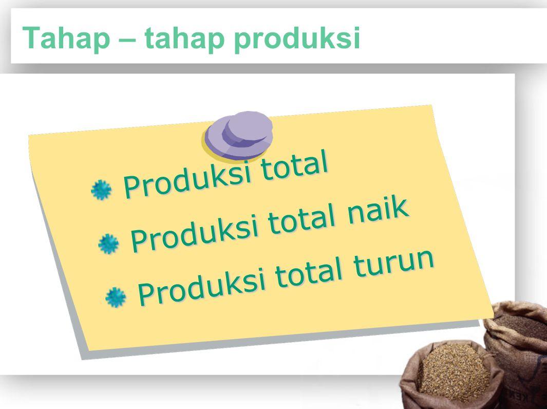 Produksi total Produksi total mengalami pertambahan yang semakin cepat.