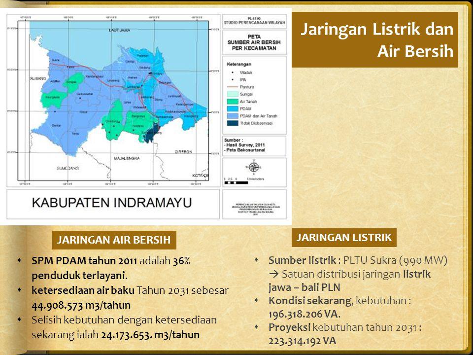 Jaringan Listrik dan Air Bersih  Sumber listrik : PLTU Sukra (990 MW)  Satuan distribusi jaringan listrik jawa – bali PLN  Kondisi sekarang, kebutuhan : 196.318.206 VA.