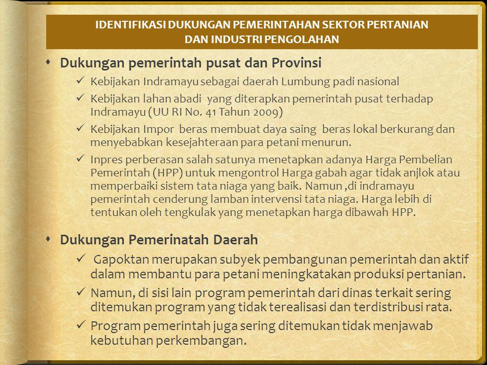  Dukungan pemerintah pusat dan Provinsi Kebijakan Indramayu sebagai daerah Lumbung padi nasional Kebijakan lahan abadi yang diterapkan pemerintah pusat terhadap Indramayu (UU RI No.