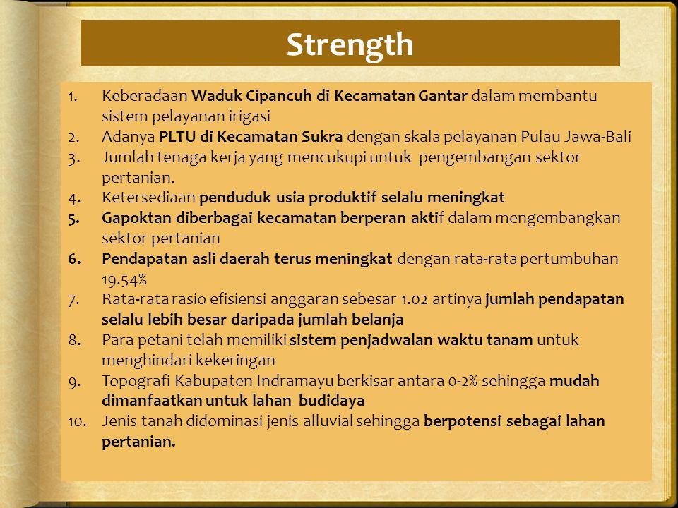 Strength 1.Keberadaan Waduk Cipancuh di Kecamatan Gantar dalam membantu sistem pelayanan irigasi 2.Adanya PLTU di Kecamatan Sukra dengan skala pelayanan Pulau Jawa-Bali 3.Jumlah tenaga kerja yang mencukupi untuk pengembangan sektor pertanian.