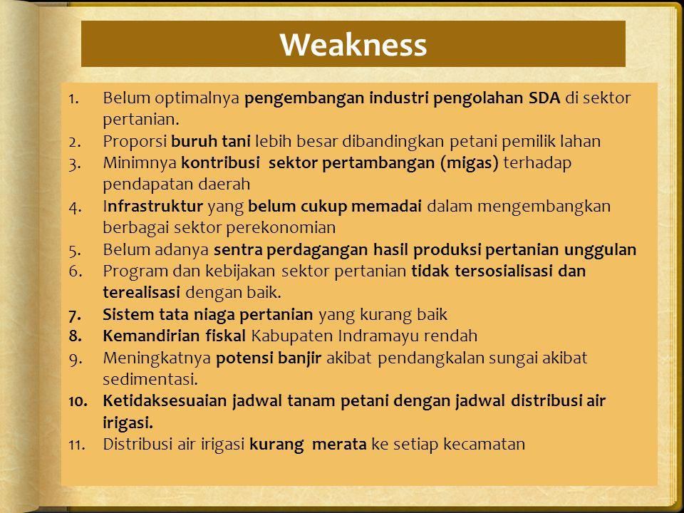 Weakness 1.Belum optimalnya pengembangan industri pengolahan SDA di sektor pertanian.