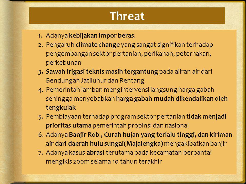 Threat 1.Adanya kebijakan impor beras.