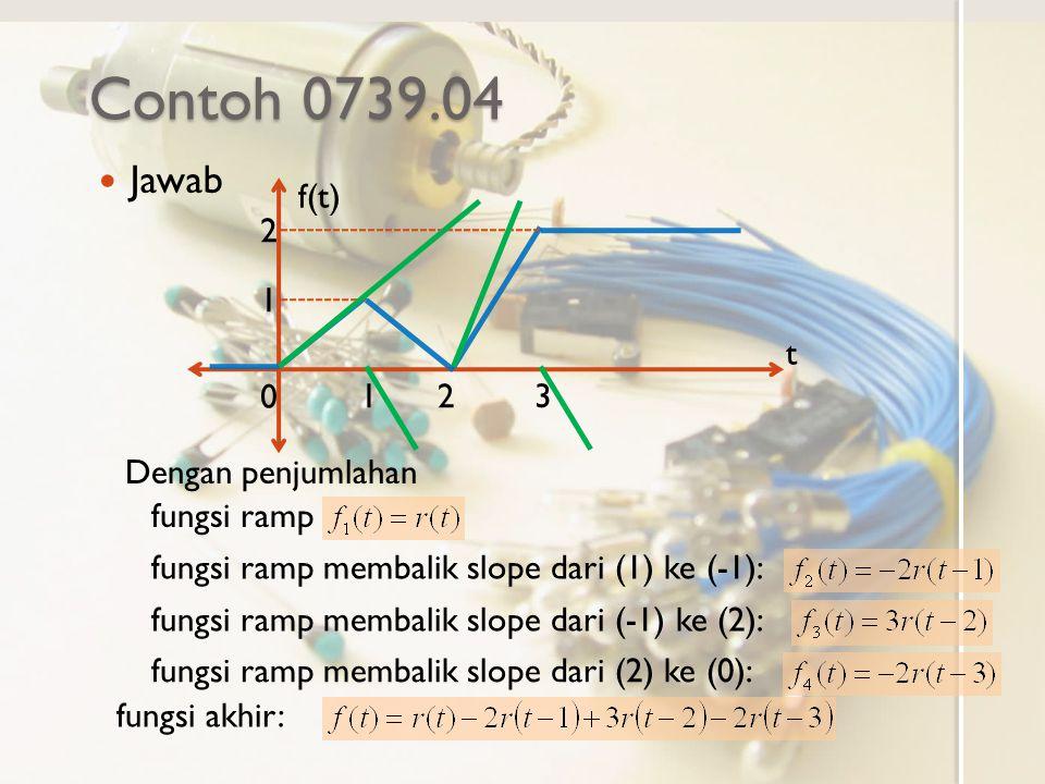 Contoh 0739.04 Jawab f(t) t 0 123 1 2 fungsi ramp fungsi ramp membalik slope dari (1) ke (-1): Dengan penjumlahan fungsi ramp membalik slope dari (-1)