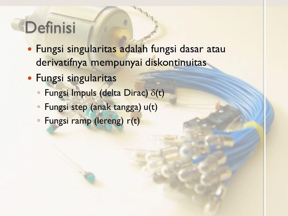 Definisi Fungsi singularitas adalah fungsi dasar atau derivatifnya mempunyai diskontinuitas Fungsi singularitas ◦ Fungsi Impuls (delta Dirac)  (t) ◦
