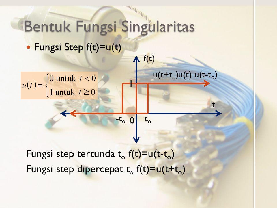 Fungsi Step f(t)=u(t) Fungsi step tertunda t o f(t)=u(t-t o ) Fungsi step dipercepat t o f(t)=u(t+t o ) Bentuk Fungsi Singularitas f(t) t 1 0 u(t) u(t